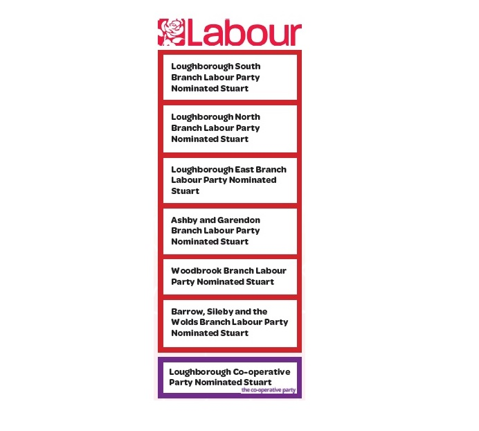 Thanks to local Labour and Co-op members for the local grassroots nominations!